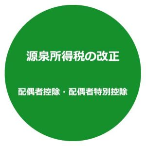 源泉所得税の改正(配偶者控除・配偶者特別控除)