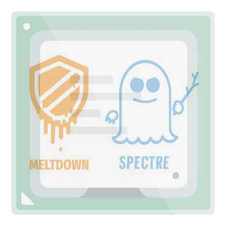 CPUの脆弱性 Meltdown Spectre