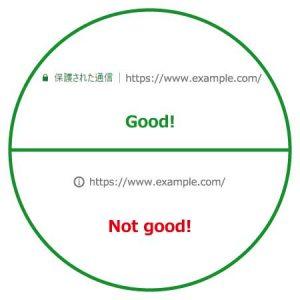 WebサイトのHTTPS化