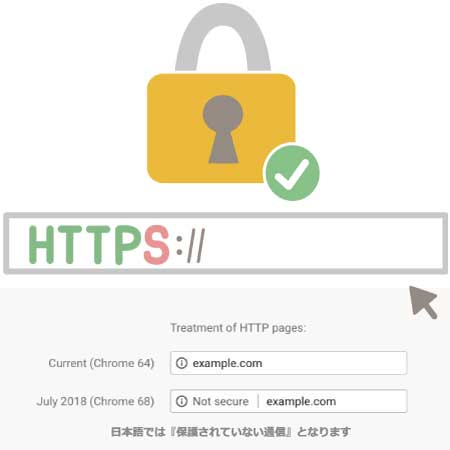 WebのHTTPS化とGoogle Chrome 68