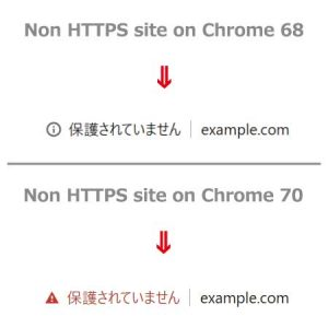 Chrome 68 70 での非HTTPSサイト