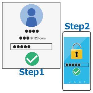 二要素(二段階)認証 (Two-factor authentication:2FA)