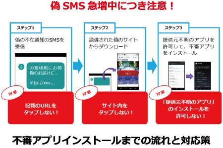 偽SMS急増中につき注意!