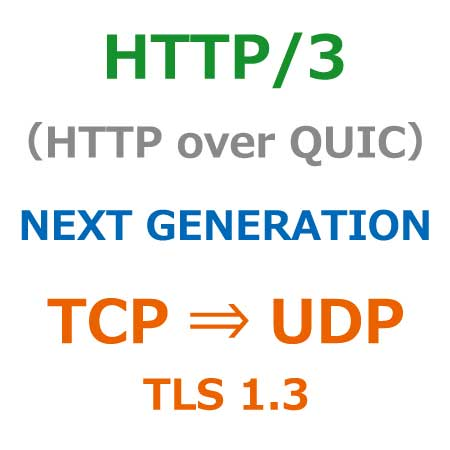 HTTP/3 (HTTP over QUIC)