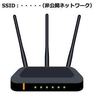非公開ネットワーク